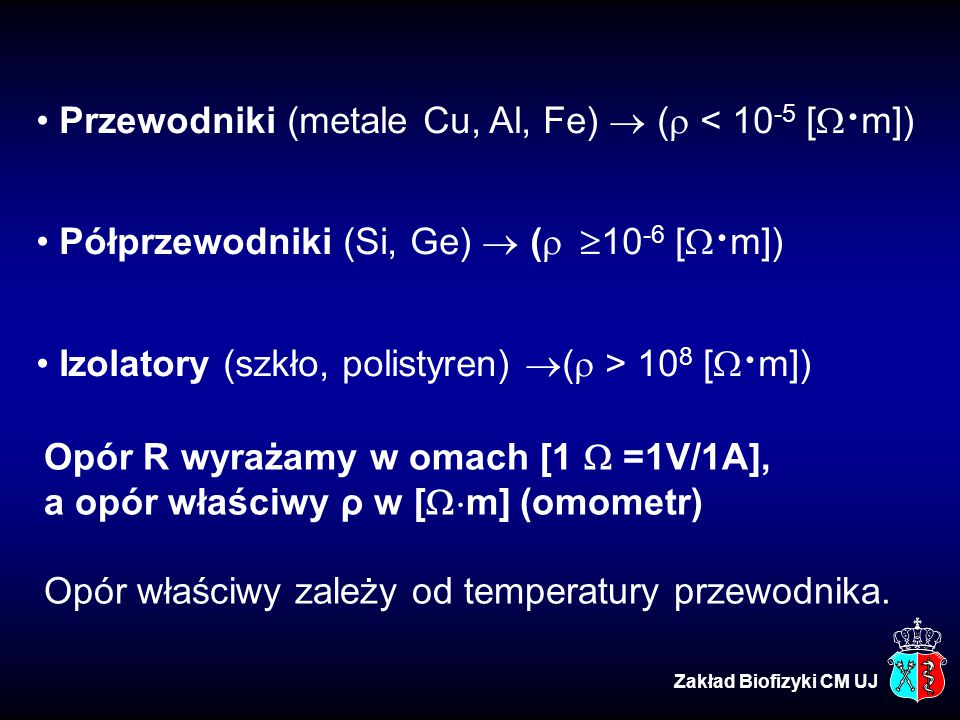 Przewodniki (metale Cu, Al, Fe)  ( < 10-5 [m])